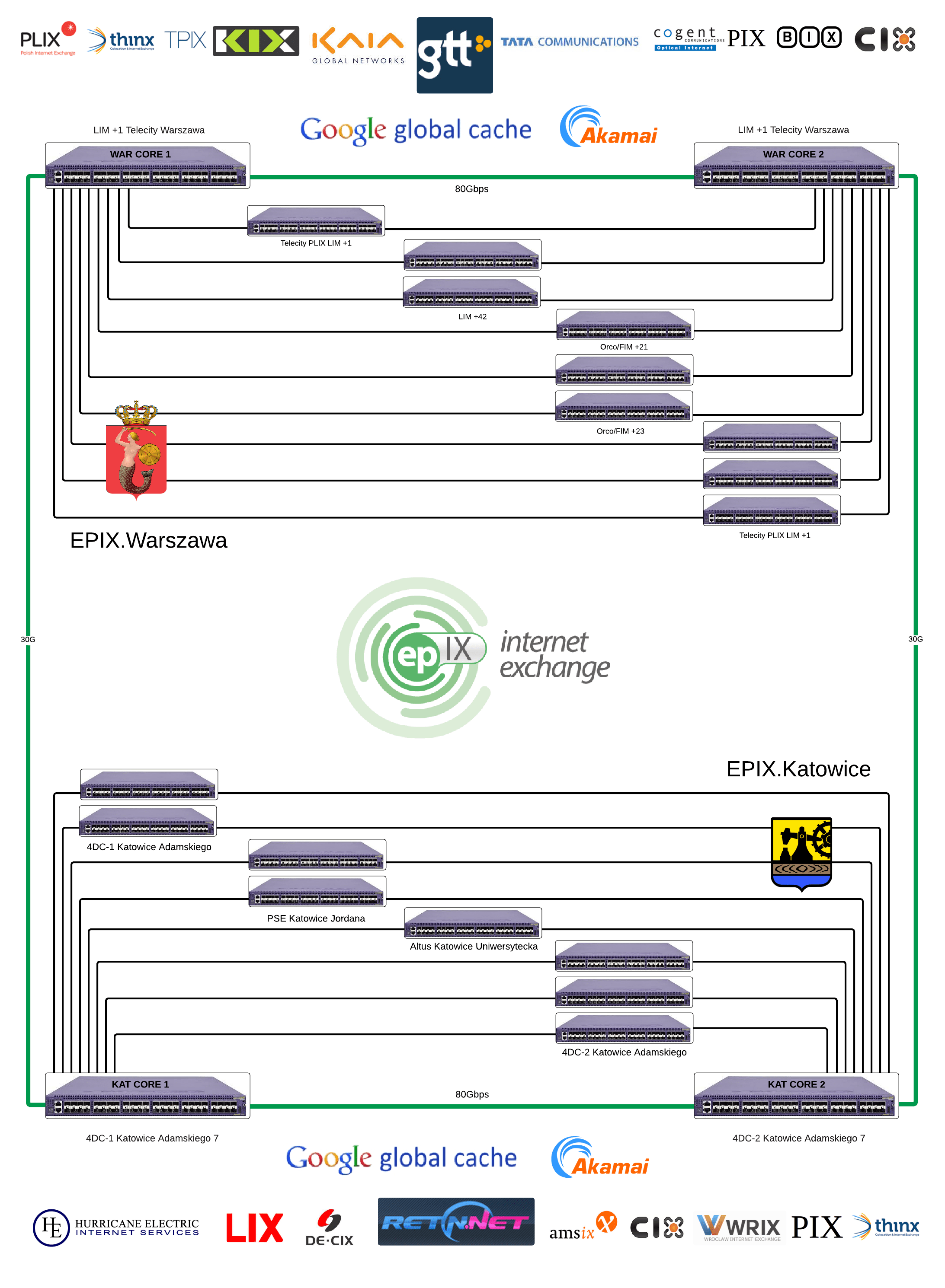 EPIX-core-na-www - New Page